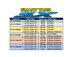 Nauticus Smart Tab SX Kit 9.5x10 - Komposiittia / 60lb. Jouset